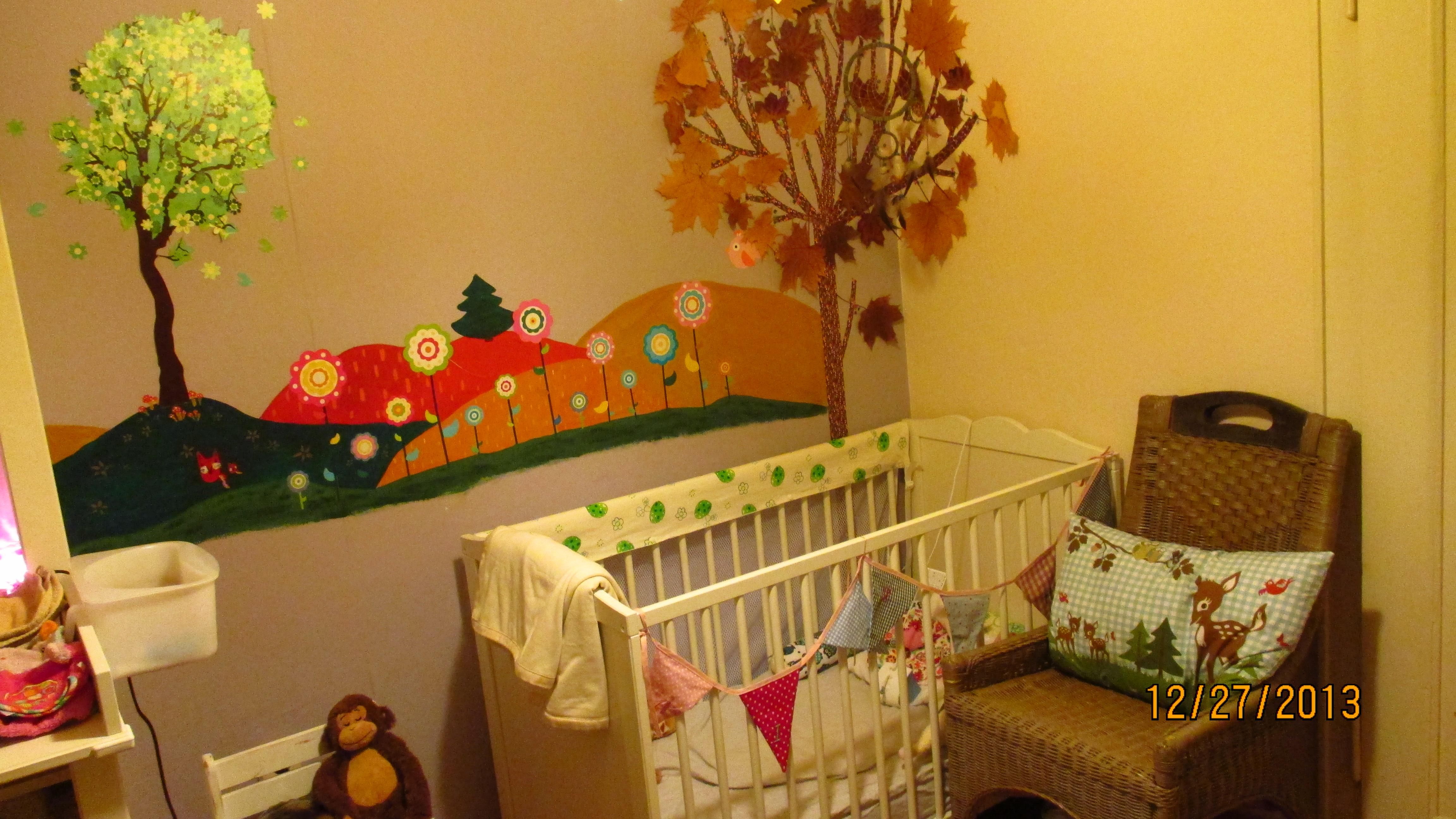 Wald-Kinderzimmer to be  Mamamulle's Blog